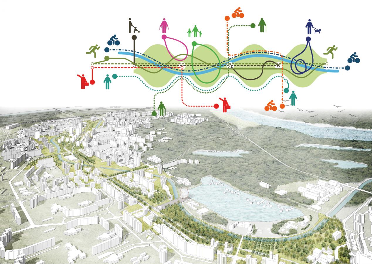 Green Urban Axis